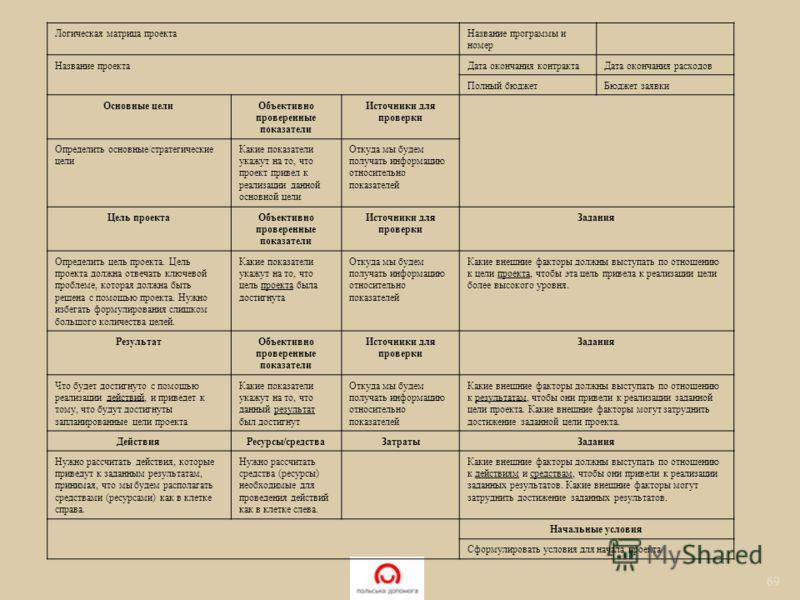 69 Логическая матрица проектаНазвание программы и номер Название проектаДата окончания контрактаДата окончания расходов Полный бюджетБюджет заявки Основные целиОбъективно проверенные показатели Источники для проверки Определить основные/стратегически