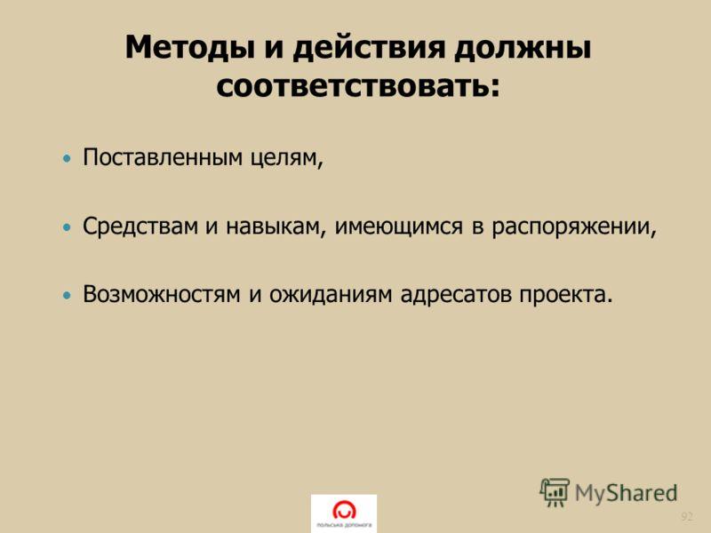 Методы и действия должны соответствовать: Поставленным целям, Средствам и навыкам, имеющимся в распоряжении, Возможностям и ожиданиям адресатов проекта. 92