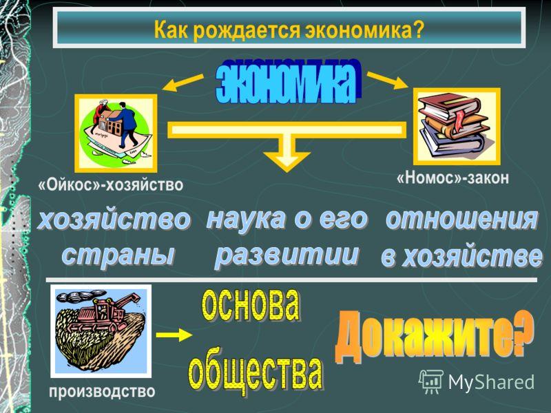 Как рождается экономика? «Ойкос»-хозяйство «Номос»-закон производство