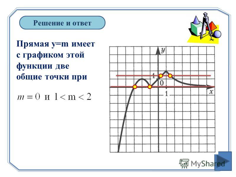 Решение и ответ Прямая y=m имеет с графиком этой функции две общие точки при
