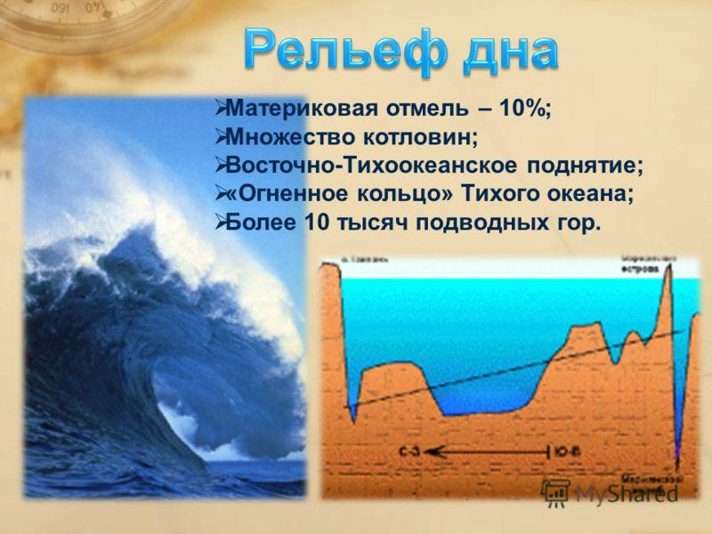 Материковая отмель – 10%; Множество котловин; Восточно-Тихоокеанское поднятие; «Огненное кольцо» Тихого океана; Более 10 тысяч подводных гор.