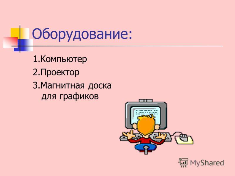 Оборудование: 1.Компьютер 2.Проектор 3.Магнитная доска для графиков