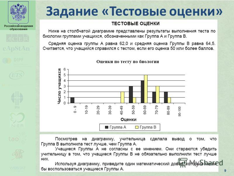 Российская академия образования Задание «Тестовые оценки» 9