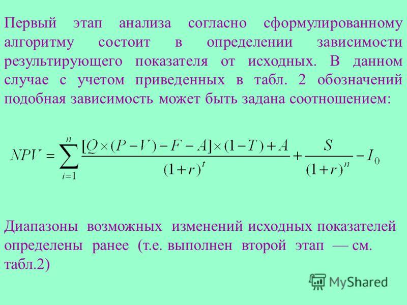 Первый этап анализа согласно сформулированному алгоритму состоит в определении зависимости результирующего показателя от исходных. В данном случае с учетом приведенных в табл. 2 обозначений подобная зависимость может быть задана соотношением: Диапазо