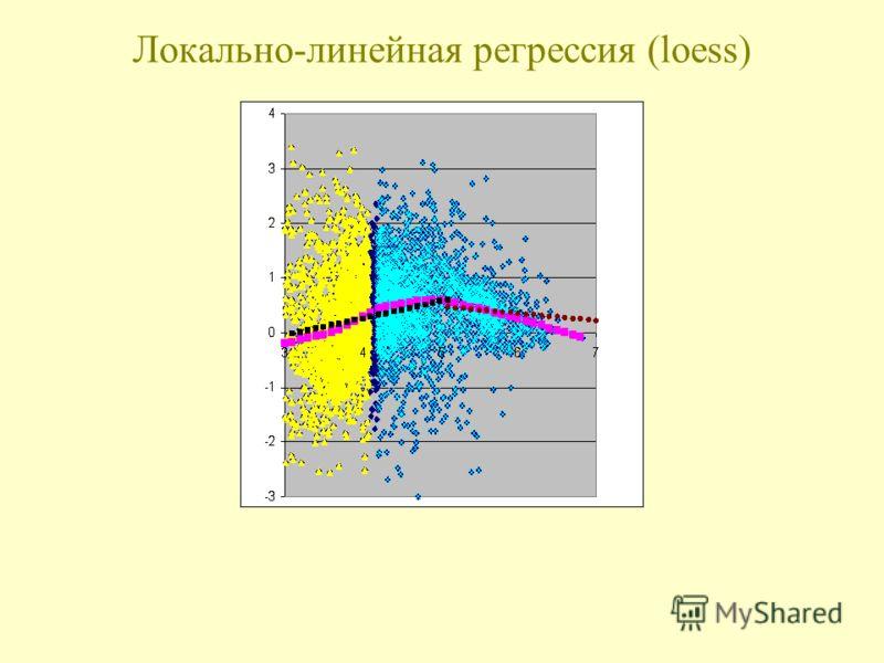 Локально-линейная регрессия (loess)