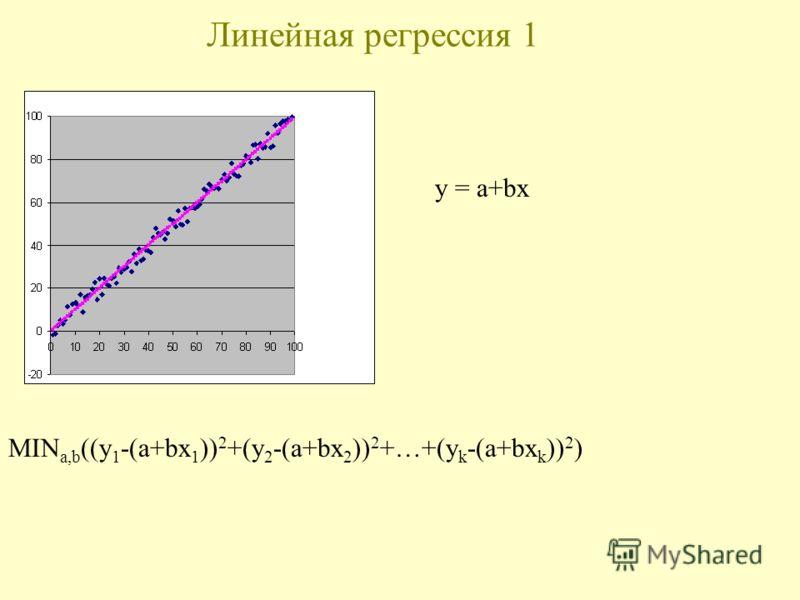 Линейная регрессия 1 MIN a,b ((y 1 -(a+bx 1 )) 2 +(y 2 -(a+bx 2 )) 2 +…+(y k -(a+bx k )) 2 ) y = a+bx