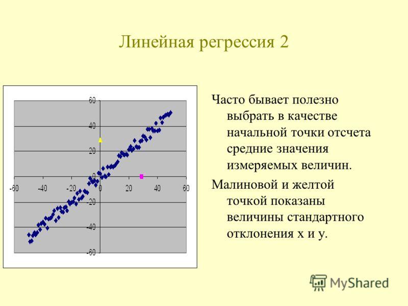 Часто бывает полезно выбрать в качестве начальной точки отсчета средние значения измеряемых величин. Малиновой и желтой точкой показаны величины стандартного отклонения х и у. Линейная регрессия 2