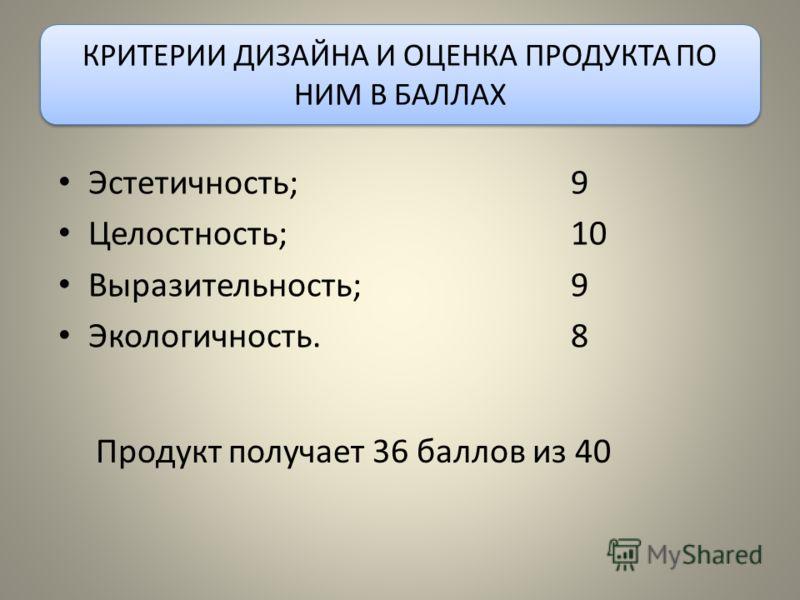 КРИТЕРИИ ДИЗАЙНА И ОЦЕНКА ПРОДУКТА ПО НИМ В БАЛЛАХ Эстетичность; Целостность; Выразительность; Экологичность. 9 10 9 8 Продукт получает 36 баллов из 40