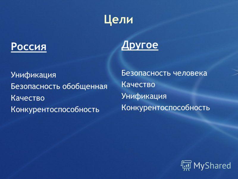 Цели Другое Безопасность человека Качество Унификация Конкурентоспособность Россия Унификация Безопасность обобщенная Качество Конкурентоспособность