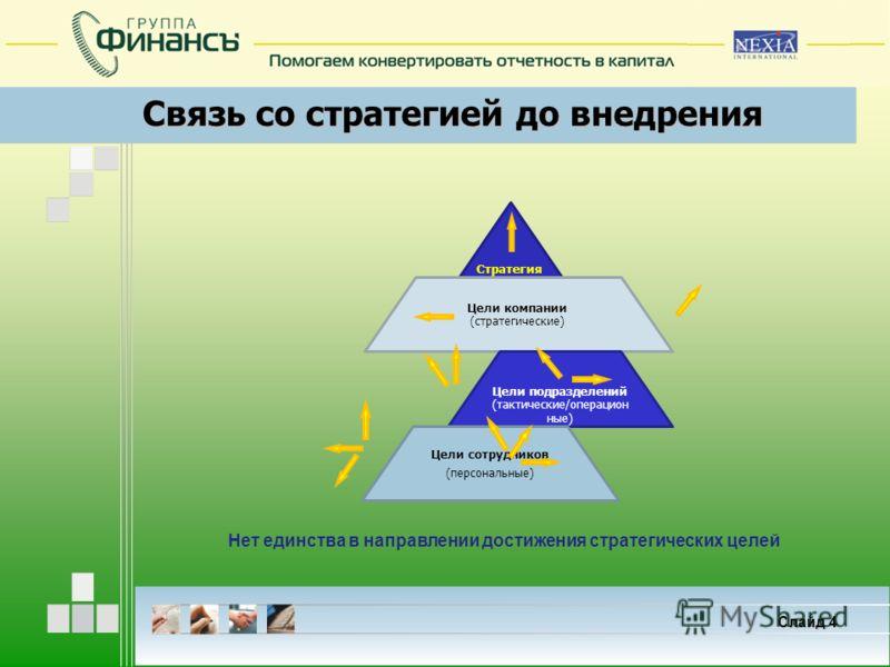 Связь со стратегией до внедрения Слайд 4 Нет единства в направлении достижения стратегических целей