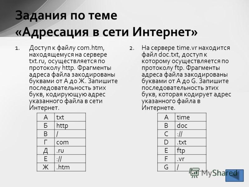1.Доступ к файлу com.htm, находящемуся на сервере txt.ru, осуществляется по протоколу http. Фрагменты адреса файла закодированы буквами от А до Ж. Запишите последовательность этих букв, кодирующую адрес указанного файла в сети Интернет. 2.На сервере