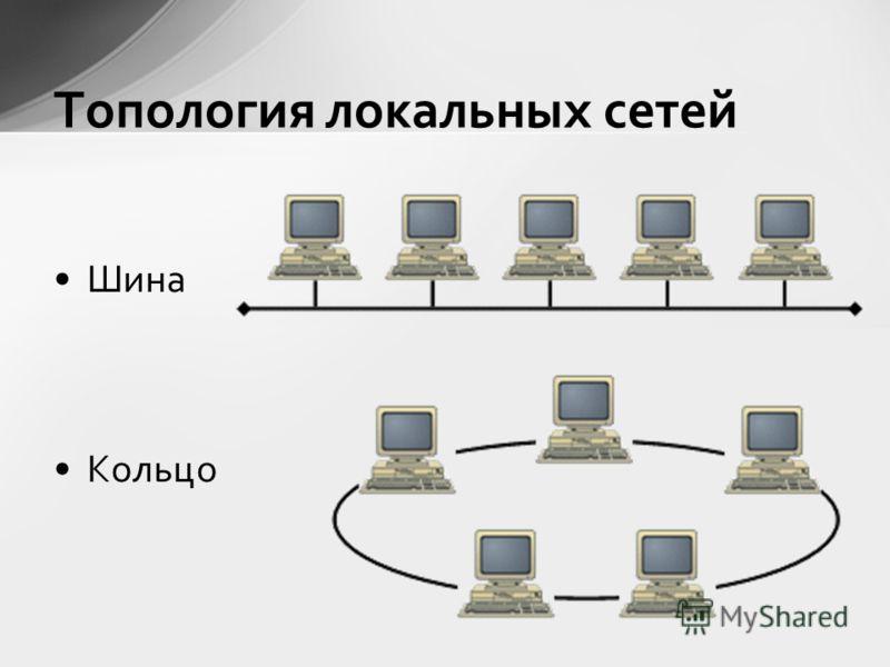 Шина Кольцо Топология локальных сетей