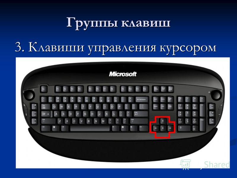 Группы клавиш 3. Клавиши управления курсором
