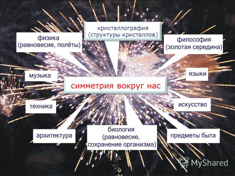 кристаллография (структуры кристаллов) симметрия вокруг нас