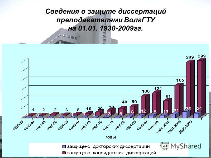 Сведения о защите диссертаций преподавателями ВолгГТУ на 01.01. 1930-2009гг.