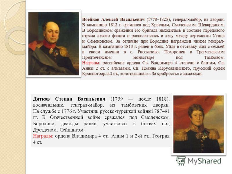 Воейков Алексей Васильевич (1778–1825), генерал-майор, из дворян. В кампанию 1812 г. сражался под Красным, Смоленском, Шевардином. В Бородинском сражении его бригада находилась в составе передового отряда левого фланга и располагалась в лесу между де