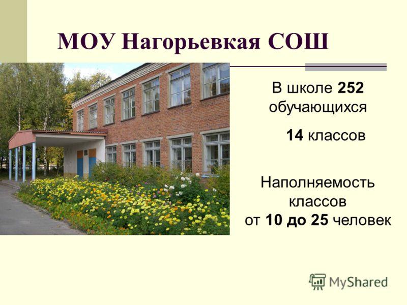 МОУ Нагорьевкая СОШ В школе 252 обучающихся 14 классов Наполняемость классов от 10 до 25 человек