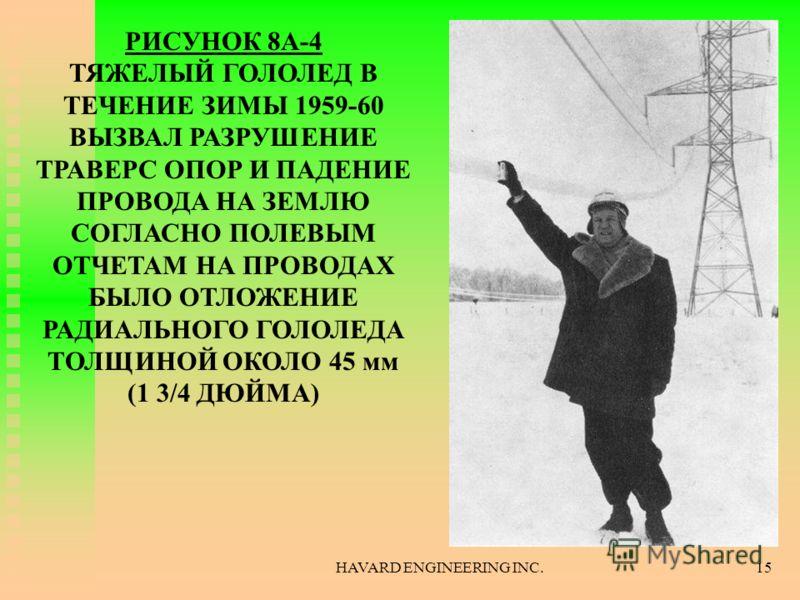 HAVARD ENGINEERING INC.15 РИСУНОК 8A-4 ТЯЖЕЛЫЙ ГОЛОЛЕД В ТЕЧЕНИЕ ЗИМЫ 1959-60 ВЫЗВАЛ РАЗРУШЕНИЕ ТРАВЕРС ОПОР И ПАДЕНИЕ ПРОВОДА НА ЗЕМЛЮ СОГЛАСНО ПОЛЕВЫМ ОТЧЕТАМ НА ПРОВОДАХ БЫЛО ОТЛОЖЕНИЕ РАДИАЛЬНОГО ГОЛОЛЕДА ТОЛЩИНОЙ ОКОЛО 45 мм (1 3/4 ДЮЙМА)