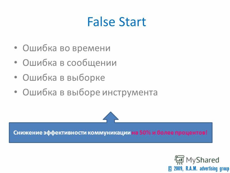 False Start Ошибка во времени Ошибка в сообщении Ошибка в выборке Ошибка в выборе инструмента Снижение эффективности коммуникации на 50% и более процентов!