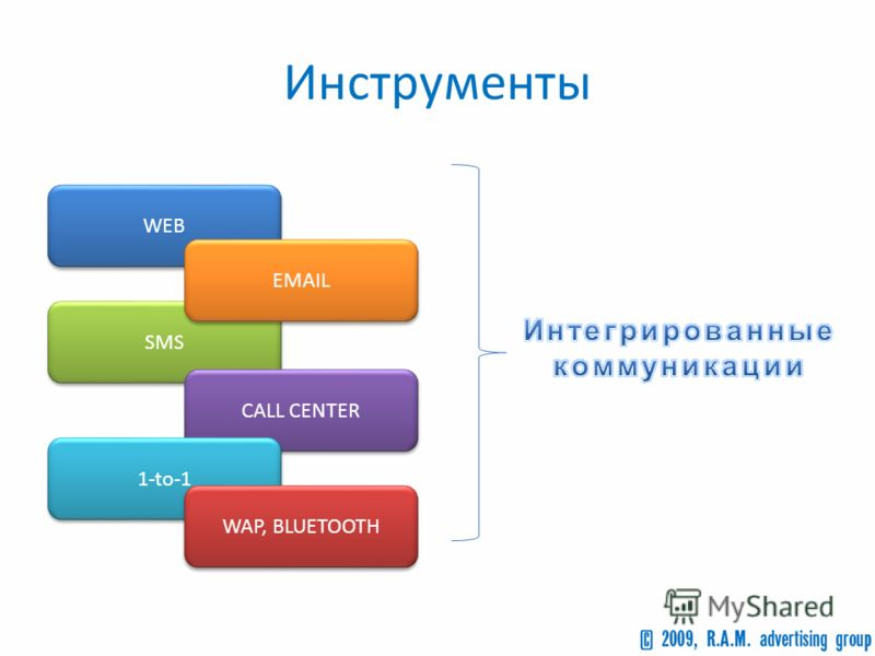 Инструменты WEB SMS EMAIL CALL CENTER 1-to-1 WAP, BLUETOOTH