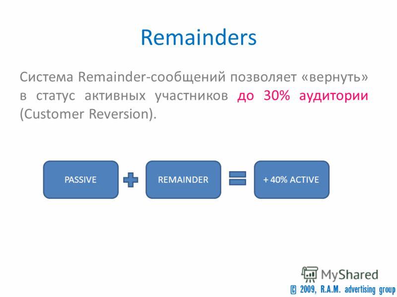 Remainders Система Remainder-сообщений позволяет «вернуть» в статус активных участников до 30% аудитории (Customer Reversion). PASSIVEREMAINDER+ 40% ACTIVE