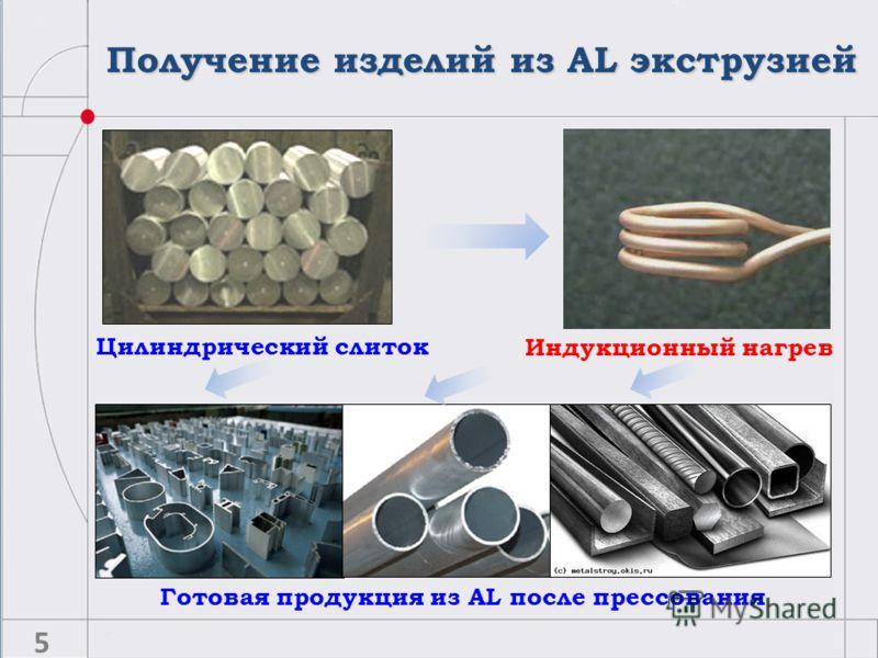 Цилиндрический слиток Индукционный нагрев Готовая продукция из AL после прессования Получение изделий из AL экструзией 5
