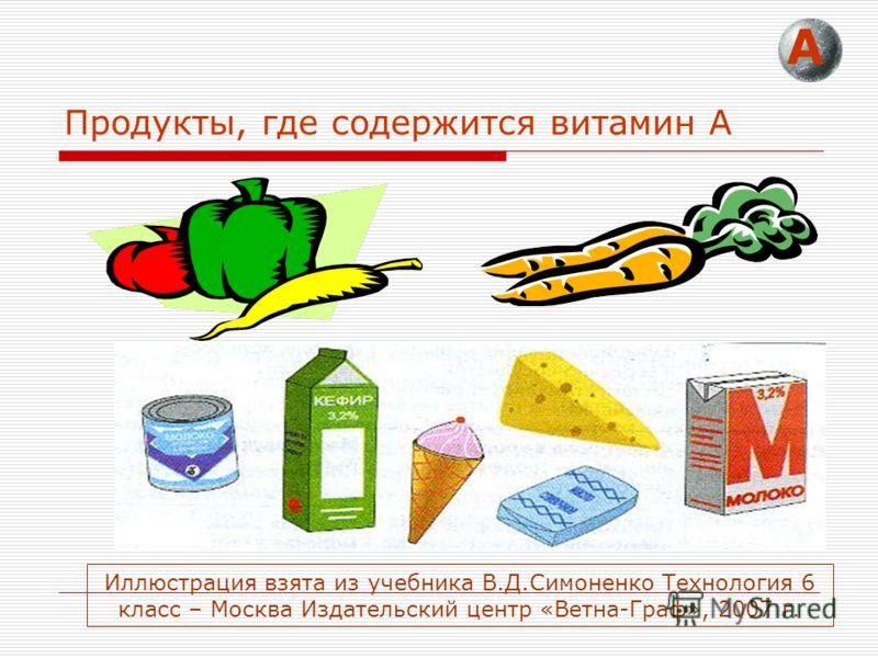 Продукты, где содержится витамин А А Иллюстрация взята из учебника В.Д.Симоненко Технология 6 класс – Москва Издательский центр «Ветна-Граф», 2007 г.