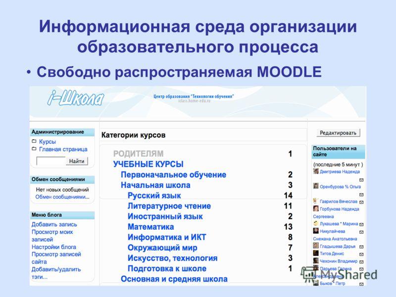 Информационная среда организации образовательного процесса Свободно распространяемая MOODLE