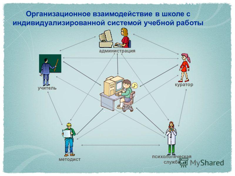 администрация учитель куратор методист психологическая служба Организационное взаимодействие в школе с индивидуализированной системой учебной работы