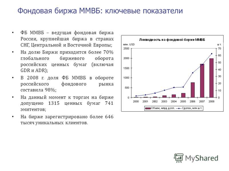 ФБ ММВБ – ведущая фондовая биржа России, крупнейшая биржа в странах СНГ, Центральной и Восточной Европы; На долю Биржи приходится более 70% глобального биржевого оборота российских ценных бумаг (включая GDR и ADR); В 2008 г. доля ФБ ММВБ в обороте ро