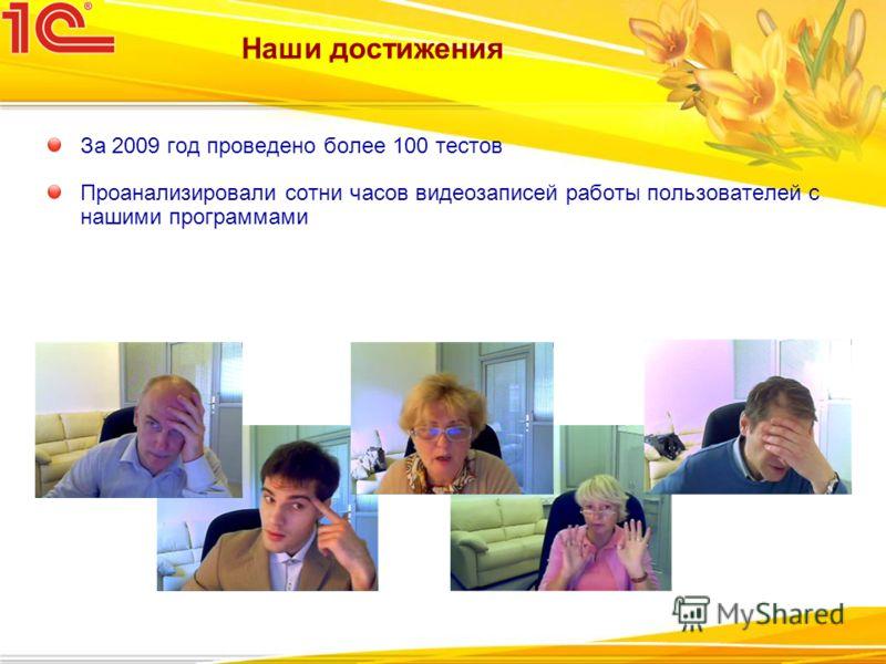 Наши достижения За 2009 год проведено более 100 тестов Проанализировали сотни часов видеозаписей работы пользователей с нашими программами