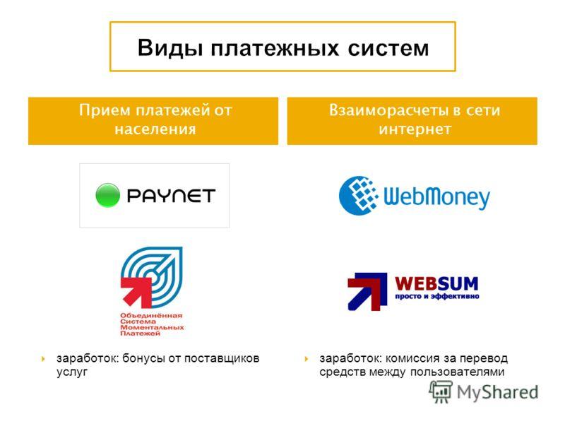 Прием платежей от населения Взаиморасчеты в сети интернет заработок: бонусы от поставщиков услуг заработок: комиссия за перевод средств между пользователями