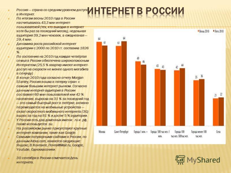 Россия страна со средним уровнем доступа в Интернет. По итогам весны 2010 года в России насчитывалось 43,3 млн интернет- пользователей (тех, кто выходил в интернет хотя бы раз за последний месяц), недельная аудитория 39,2 млн человек, а ежедневная 29