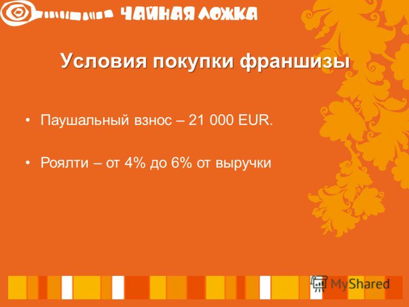 Условия покупки франшизы Паушальный взнос – 21 000 EUR. Роялти – от 4% до 6% от выручки