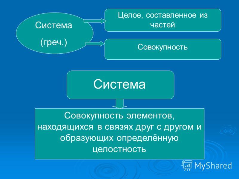 Система (греч.) Целое, составленное из частей Совокупность Система Совокупность элементов, находящихся в связях друг с другом и образующих определённую целостность