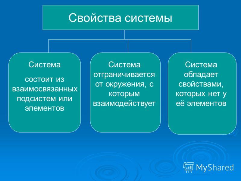 Свойства системы Система состоит из взаимосвязанных подсистем или элементов Система отграничивается от окружения, с которым взаимодействует Система обладает свойствами, которых нет у её элементов
