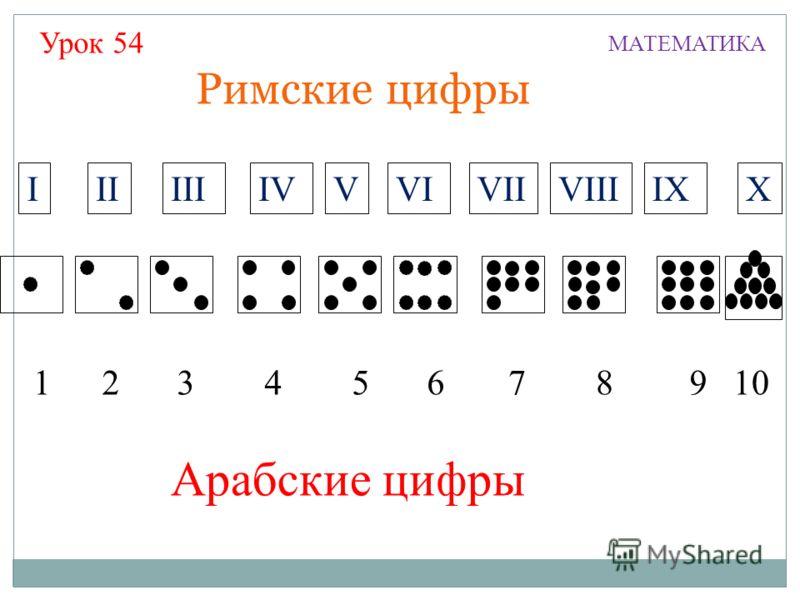 Урок 54 123456 МАТЕМАТИКА 78910 Арабские цифры IIIIVVIIIXXIIIVVIIIVI Римские цифры