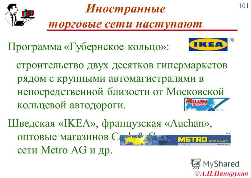 101 А.П.Панкрухин Иностранные торговые сети наступают Программа «Губернское кольцо»: строительство двух десятков гипермаркетов рядом с крупными автомагистралями в непосредственной близости от Московской кольцевой автодороги. Шведская «IKEA», французс