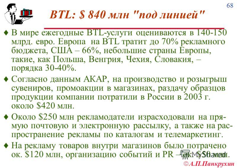 68 А.П.Панкрухин BTL: $ 840 млн