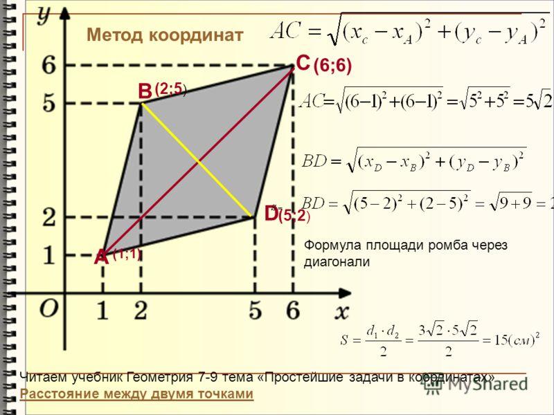 A B C D (1;1) (6;6) (2;5 ) (5;2 ) Читаем учебник Геометрия 7-9 тема «Простейшие задачи в координатах» Расстояние между двумя точками Формула площади ромба через диагонали Метод координат