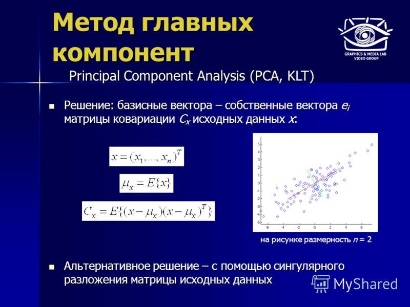 Метод главных компонент Решение: базисные вектора – собственные вектора e i матрицы ковариации C x исходных данных x: Решение: базисные вектора – собственные вектора e i матрицы ковариации C x исходных данных x: Альтернативное решение – с помощью син