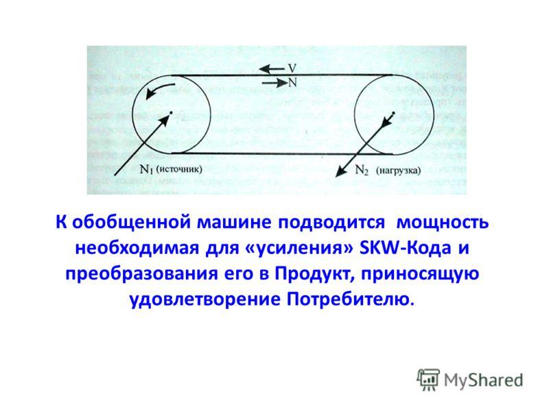 . ©Кибальников «Обобщенная образовательная машина» $