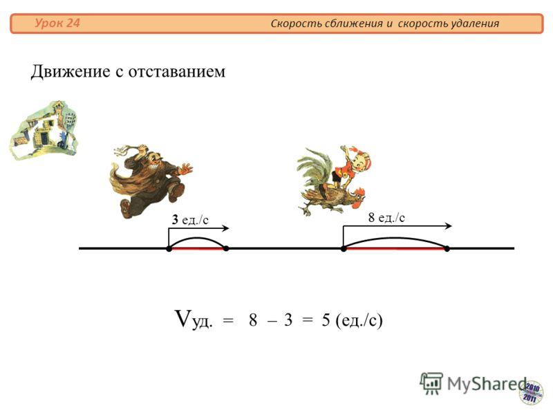 V уд. = 8 3 = 5 (ед./с)– Движение с отставанием 3 ед./с 8 ед./с 3 8 Скорость сближения и скорость удаления Урок 24