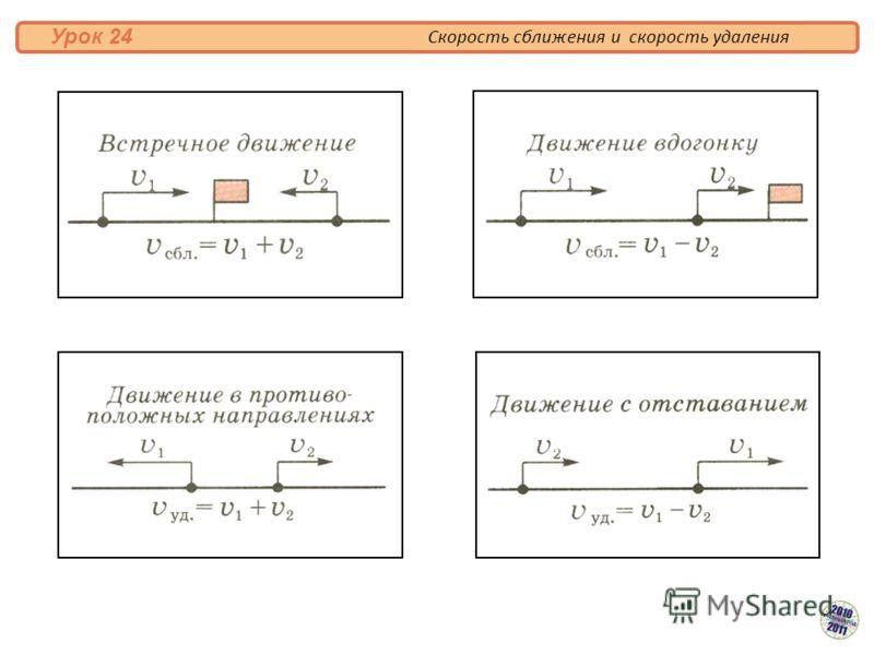 Решение задач на движение 4 класс перспектива