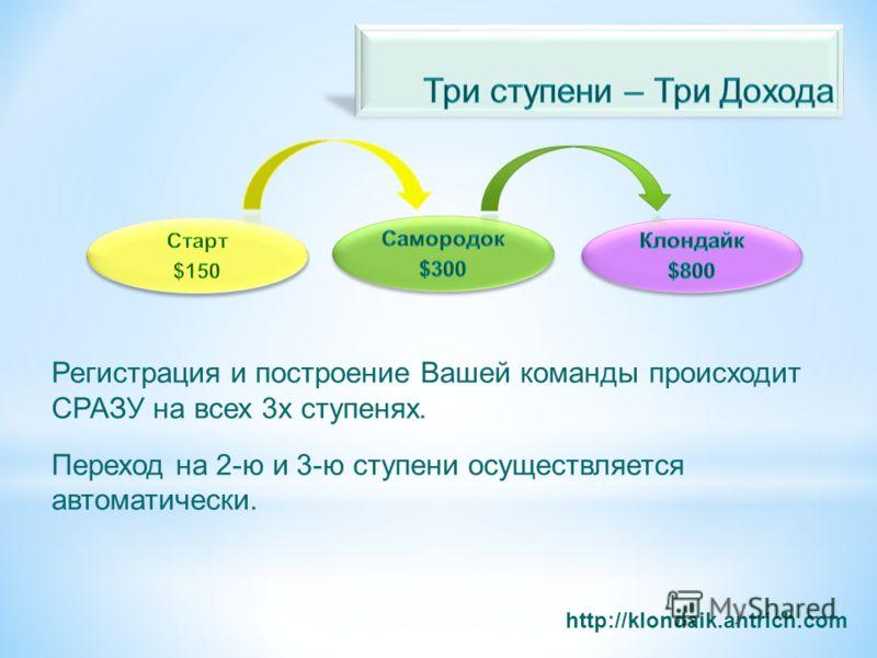 Регистрация и построение Вашей команды происходит СРАЗУ на всех 3х ступенях. Переход на 2-ю и 3-ю ступени осуществляется автоматически. http://klondaik.antrich.com