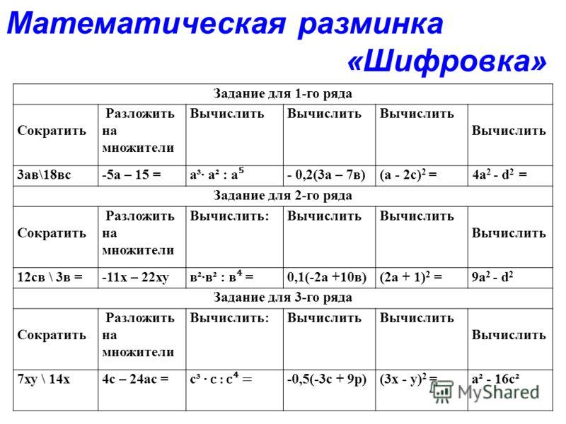 Задание для 1-го ряда Сократить Разложить на множители Вычислить 3ав\18вс-5а – 15 = а³ а² : а - 0,2(3а – 7в)(а - 2с) 2 =4а 2 - d 2 = Задание для 2-го ряда Сократить Разложить на множители Вычислить:Вычислить 12св \ 3в =-11х – 22ху в²в² : в = 0,1(-2а