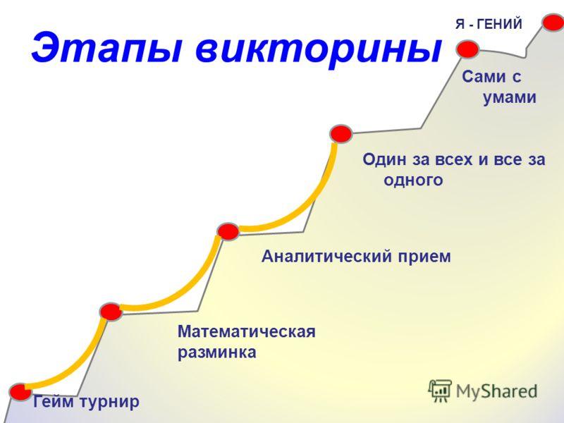 Этапы викторины Гейм турнир Один за всех и все за одного Аналитический прием Сами с умами Я - ГЕНИЙ Математическая разминка