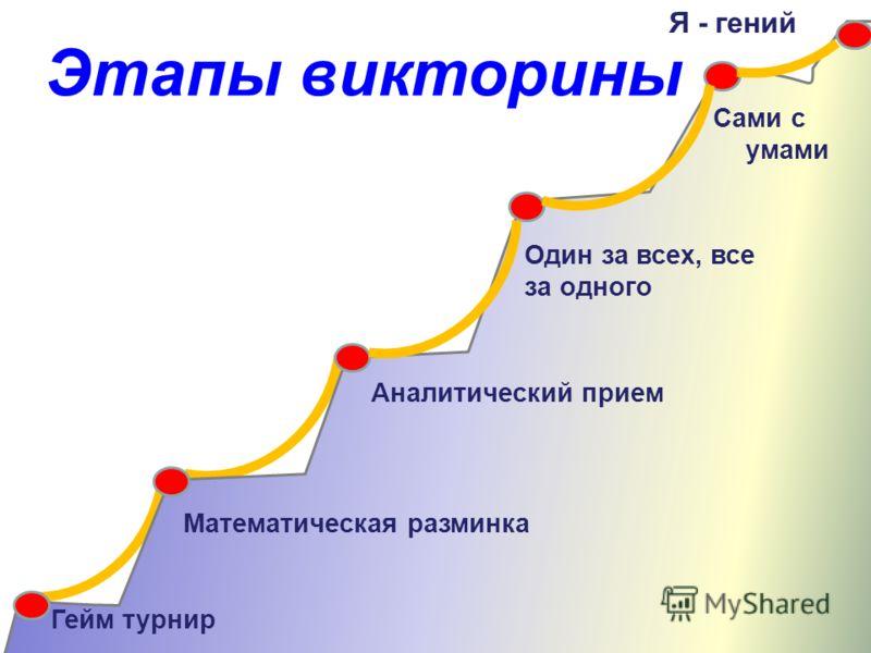 Этапы викторины Гейм турнир Аналитический прием Математическая разминка Сами с умами Я - гений Один за всех, все за одного