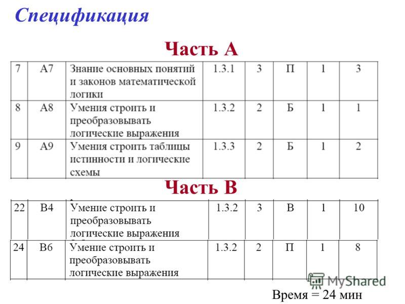 Спецификация Часть А Часть В Время = 24 мин
