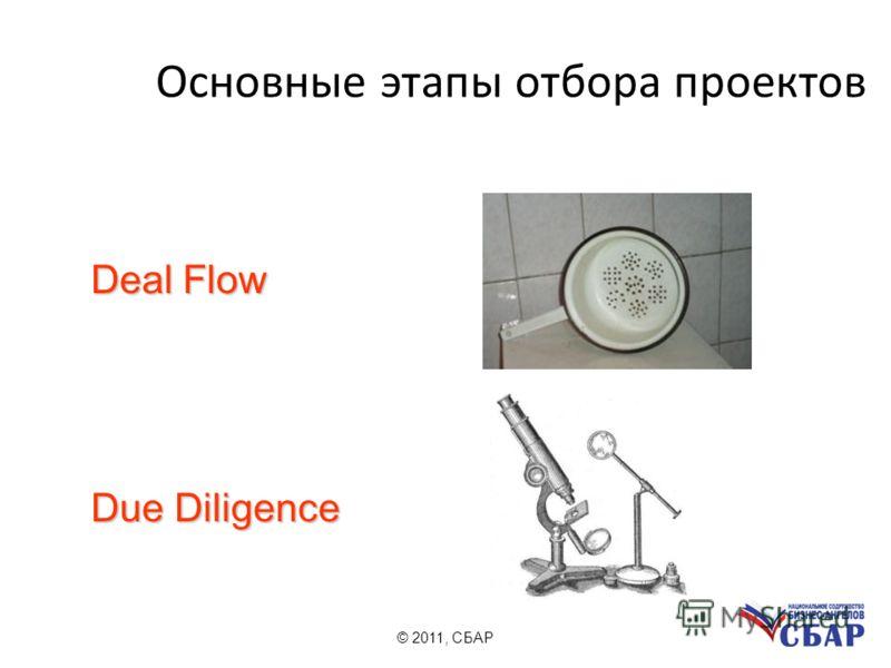 © 2011, СБАР Основные этапы отбора проектов Deal Flow Due Diligence